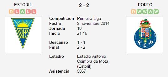 Estoril vs. Porto   9 noviembre 2014   Soccerway