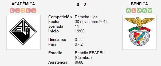 Académica vs. Benfica   30 noviembre 2014   Soccerway