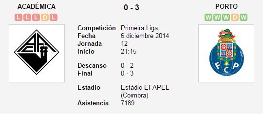 Académica vs. Porto   6 diciembre 2014   Soccerway