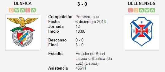 Benfica vs. Belenenses   6 diciembre 2014   Soccerway