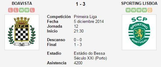 Boavista vs. Sporting Lisboa   5 diciembre 2014   Soccerway
