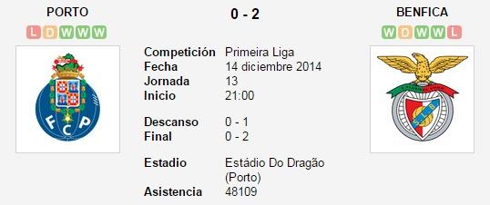 Porto vs. Benfica   14 diciembre 2014   Soccerway