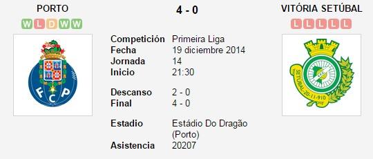 Porto vs. Vitória Setúbal   19 diciembre 2014   Soccerway