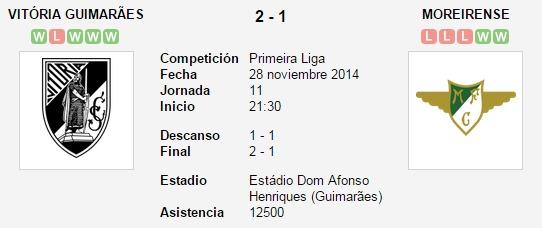 Vitória Guimarães vs. Moreirense   28 noviembre 2014   Soccerway