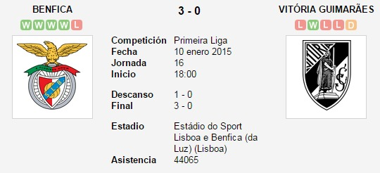 Benfica vs. Vitória Guimarães   10 enero 2015   Soccerway