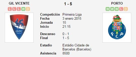 Gil Vicente vs. Porto   3 enero 2015   Soccerway
