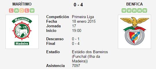 Marítimo vs. Benfica   18 enero 2015   Soccerway