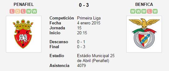 Penafiel vs. Benfica   4 enero 2015   Soccerway