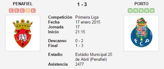 Penafiel vs. Porto   17 enero 2015   Soccerway