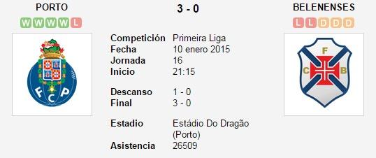 Porto vs. Belenenses   10 enero 2015   Soccerway
