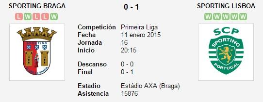Sporting Braga vs. Sporting Lisboa   11 enero 2015   Soccerway