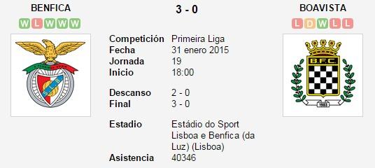 Benfica vs. Boavista   31 enero 2015   Soccerway