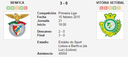 Benfica vs. Vitória Setúbal   15 febrero 2015   Soccerway