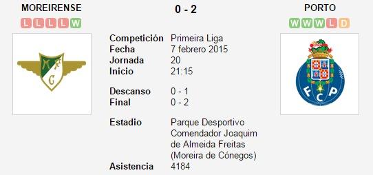 Moreirense vs. Porto   7 febrero 2015   Soccerway