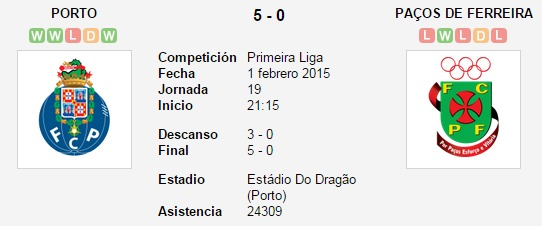 Porto vs. Paços de Ferreira   1 febrero 2015   Soccerway