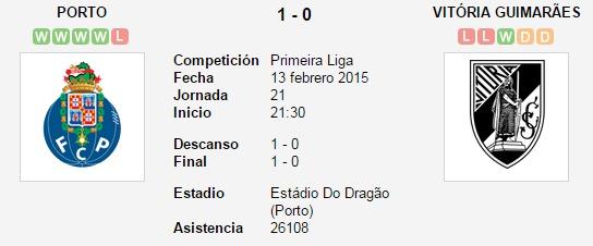 Porto vs. Vitória Guimarães   13 febrero 2015   Soccerway