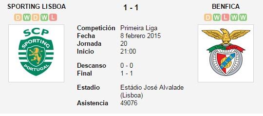 Sporting Lisboa vs. Benfica   8 febrero 2015   Soccerway