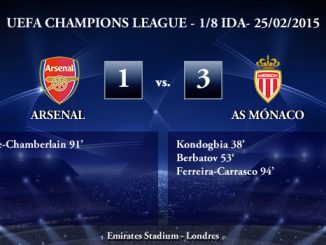 UEFA Champions League – 1/8 IDA – 25/02/2015 – Arsenal 1-3 Mónaco