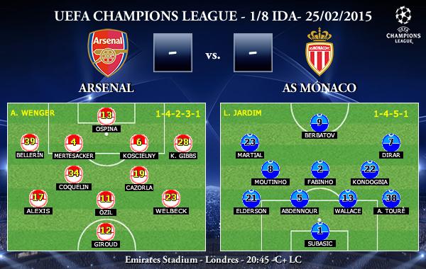 UEFA Champions League – 1/8 IDA – 25/02/2015 – Arsenal vs Mónaco