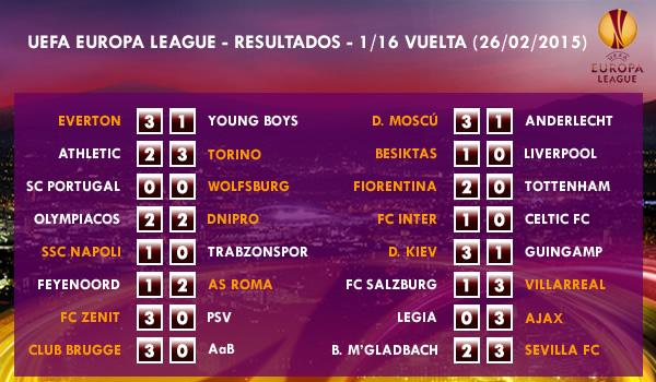 UEFA Europa League – 1/16 VUELTA – 26/02/2015 - Resultados