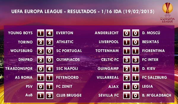 UEFA Europa League – 1/16 IDA – 19/02/2015 - Resultados