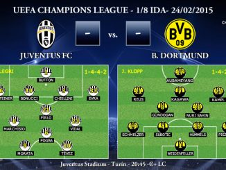 UEFA Champions League – 1/8 IDA – 24/02/2015 – Juventus vs B. Dortmund
