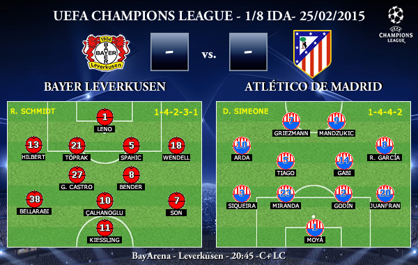UEFA Champions League – 1/8 IDA – 25/02/2015 – Bayer Leverkusen vs Atlético de Madrid