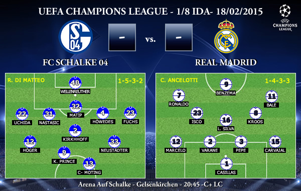 UEFA Champions League – 1/8 IDA – 18/02/2015 – Schalke 04 vs Real Madrid