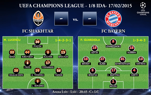 UEFA Champions League - 1/8 IDA - 17/02/2015 - FC Shakhtar vs FC Bayern