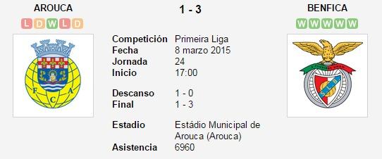 Arouca vs. Benfica   8 marzo 2015   Soccerway