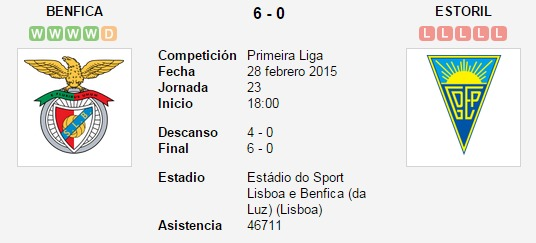 Benfica vs. Estoril   28 febrero 2015   Soccerway