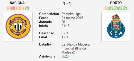 Nacional vs. Porto   21 marzo 2015   Soccerway