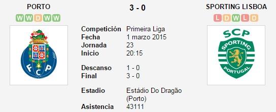 Porto vs. Sporting Lisboa   1 marzo 2015   Soccerway