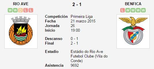 Rio Ave vs. Benfica   21 marzo 2015   Soccerway
