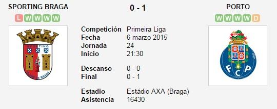 Sporting Braga vs. Porto   6 marzo 2015   Soccerway