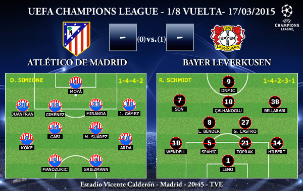 UEFA Champions League – 1/8 VUELTA – 25/02/2015 – Atlético de Madrid vs Bayer Leverkusen