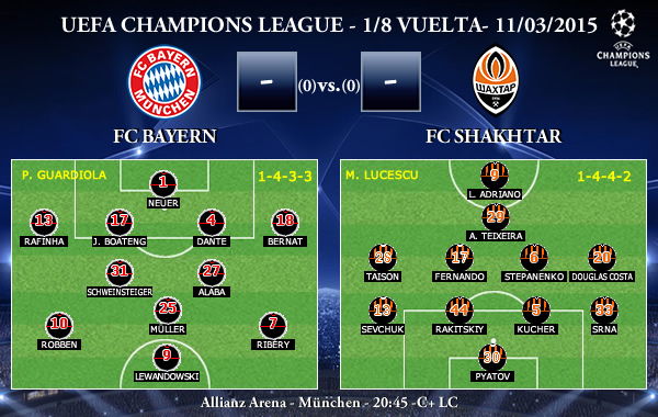 UEFA Champions League – 1/8 VUELTA – 11/03/2015 – FC Bayern vs FC Shakhtar