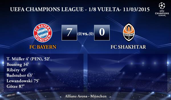 UEFA Champions League – 1/8 VUELTA – 11/03/2015 – FC Bayern 7-0 FC Shakhtar