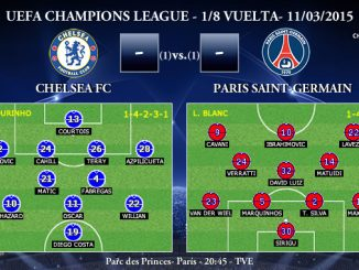 UEFA Champions League - 1/8 VUELTA - 11/03/2015 - Chelsea vs PSG