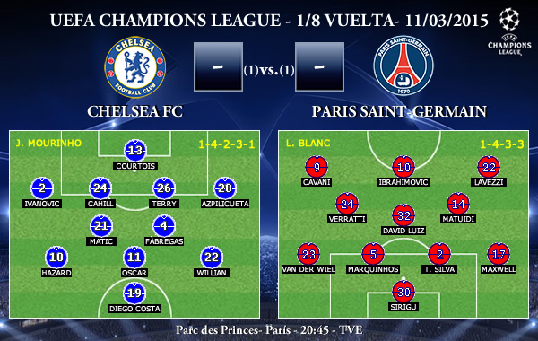 UEFA Champions League – 1/8 VUELTA – 11/03/2015 – Chelsea vs PSG