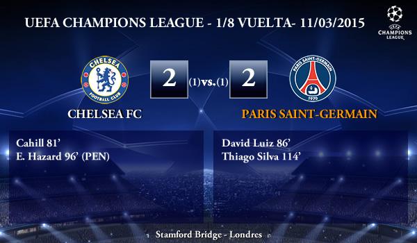 UEFA Champions League – 1/8 VUELTA – 11/03/2015 – Chelsea 2-2 PSG
