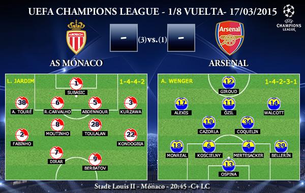 UEFA Champions League – 1/8 VUELTA – 17/03/2015 – Mónaco vs Arsenal