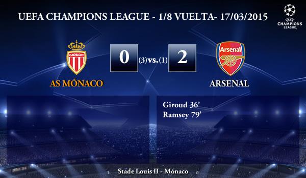 UEFA Champions League – 1/8 VUELTA – 17/03/2015 – Mónaco 0-2 Arsenal