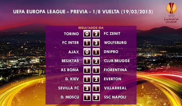 UEFA Europa League – 1/8 VUELTA – 19/03/2015 – Previa