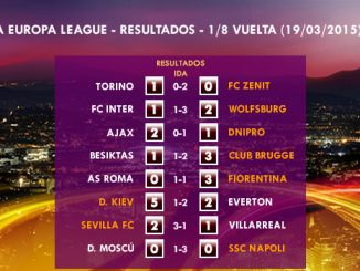 UEFA Europa League – 1/8 VUELTA – 19/03/2015 – Resultados