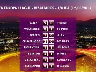 UEFA Europa League – 1/8 IDA – 12/03/2015 – Resultados