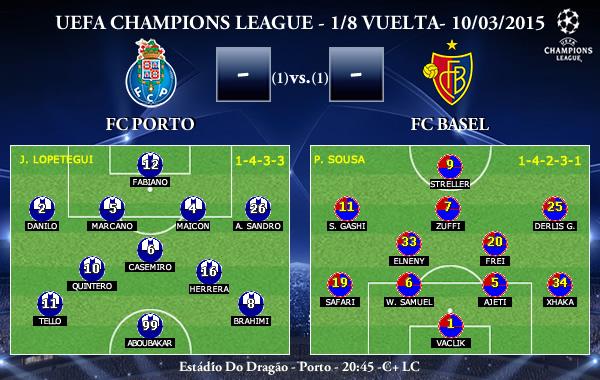 UEFA Champions League – 1/8 VUELTA – 10/03/2015 – FC Porto vs FC Basel