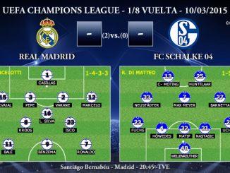 UEFA Champions League – 1/8 VUELTA – 10/03/2015 – Real Madrid vs Schalke 04