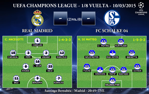 UEFA Champions League – 1/8 VUELTA – 10/03/2015 – Real Madrid vs Schalke 04