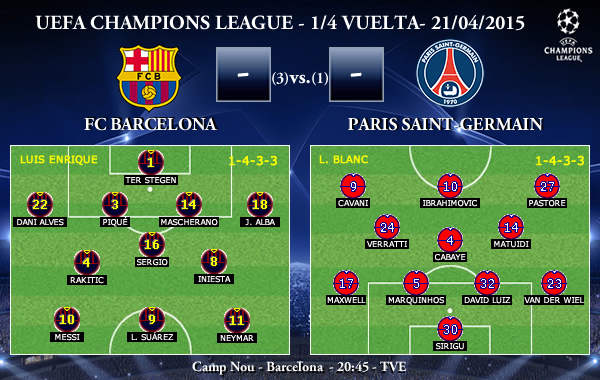 UEFA Champions League – 1/4 VUELTA – 21/04/2015 – FC Barcelona vs PSG